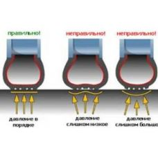 Контроль давления в шинах. Часть 1